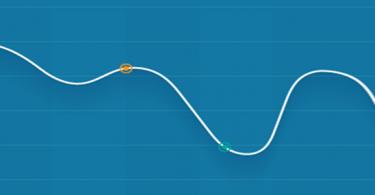 September 2016: Blog Traffic & Income Report
