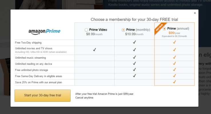 Amazon Prime keeps adding more and more services to members.