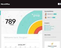 Micro Office WordPress Theme via ThemeForest